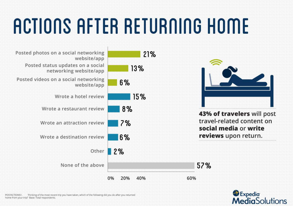returning-home-aehcos-expedia