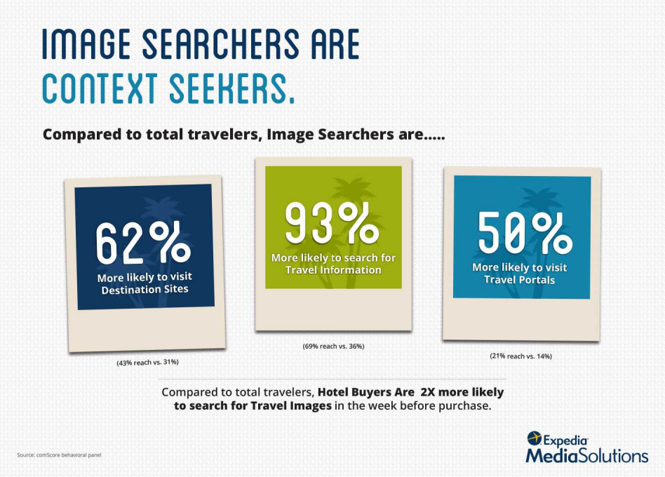 searchers-context-seekers-aehcos-expedia